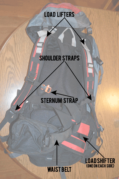 Tips for choosing a proper fitting backpack – Part 2 ...