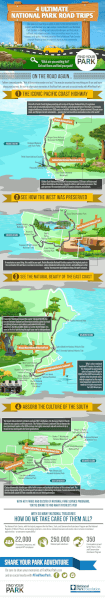 4-ultimate-national-park-road-trips-infographic_5565d320cddc4_w15001