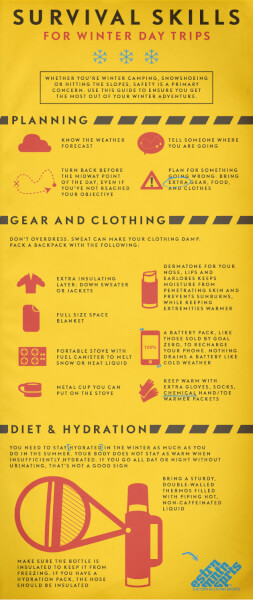 Survival Skills for Winter Day Trips